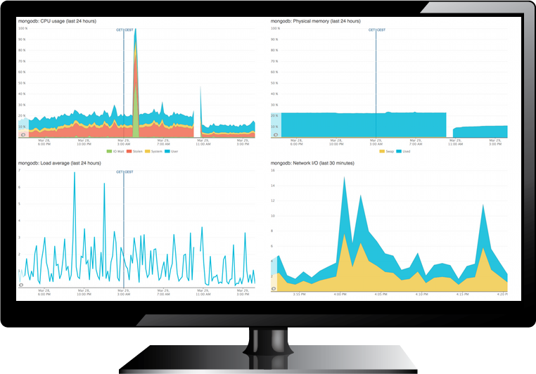 New Relic is a widely used Application Performance Monitoring (APM) tool. However, New Relic also offers a great server monitoring tool. Using Screenly, you can get all this valuable data up on the wall and visible to everyone in your organization.